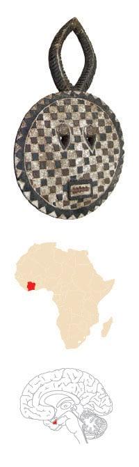 Маска бауле (Baule, Baoule, Bawule) — маска небесного духа.