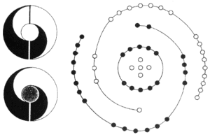 13 формул построения геометрии тела