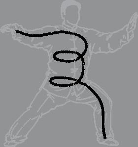 Даньбянь (Dan Bian, 单鞭) — Одиночный хлыст, Великое погружение.